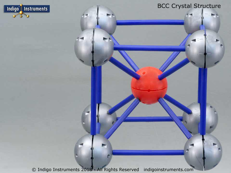 Unit BCC Crystal Lattice Model