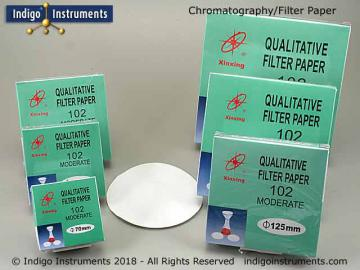 Lab Filter Paper Chromatography